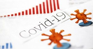 Coronavirus, covid-19, newspaper headlines, news articles and nr of infected people
